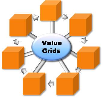 valuegrids